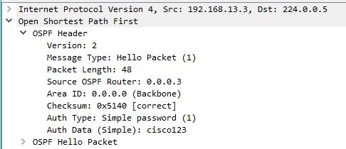 OSPF-Hello-Packet
