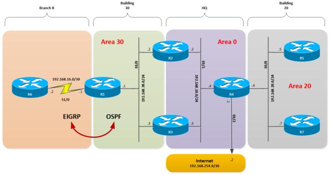 OSPF-NSSA-01