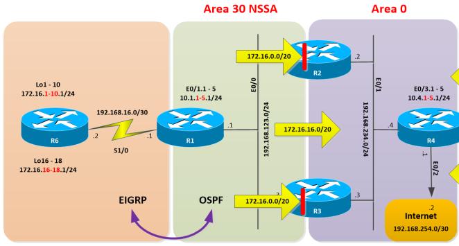 OSPF-FILTERING-2-08