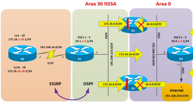 OSPF-FILTERING-2-14