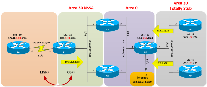 OSPF-SUMMARY-APPS-2-01