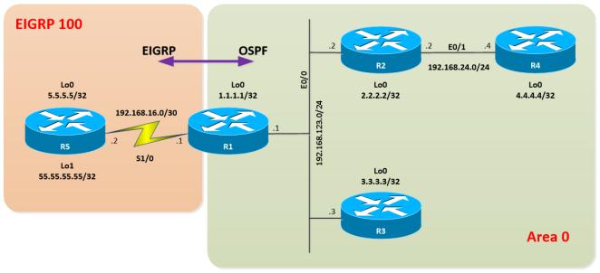 OSPF-FILTERING-3-01