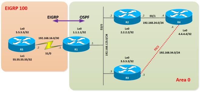 OSPF-FILTERING-3-07