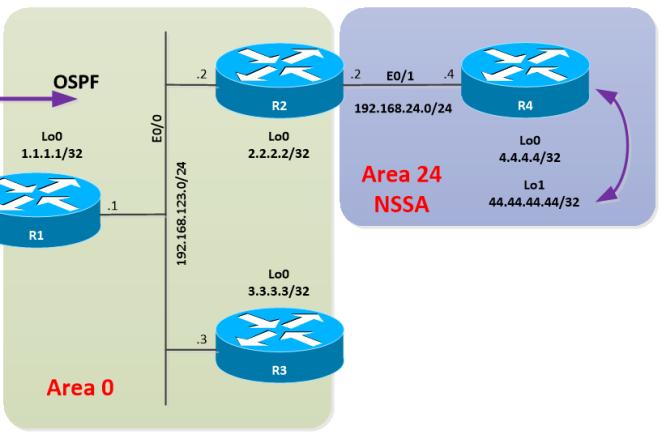 OSPF-FILTERING-3-14