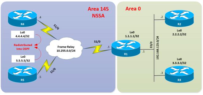 OSPF-LSA-DB-FILTERING-01