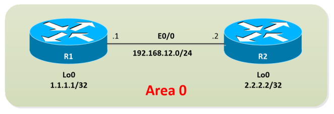 OSPF-SPF-THROTTLING-01