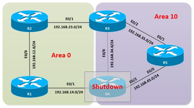 OSPF-Stub-RA-01